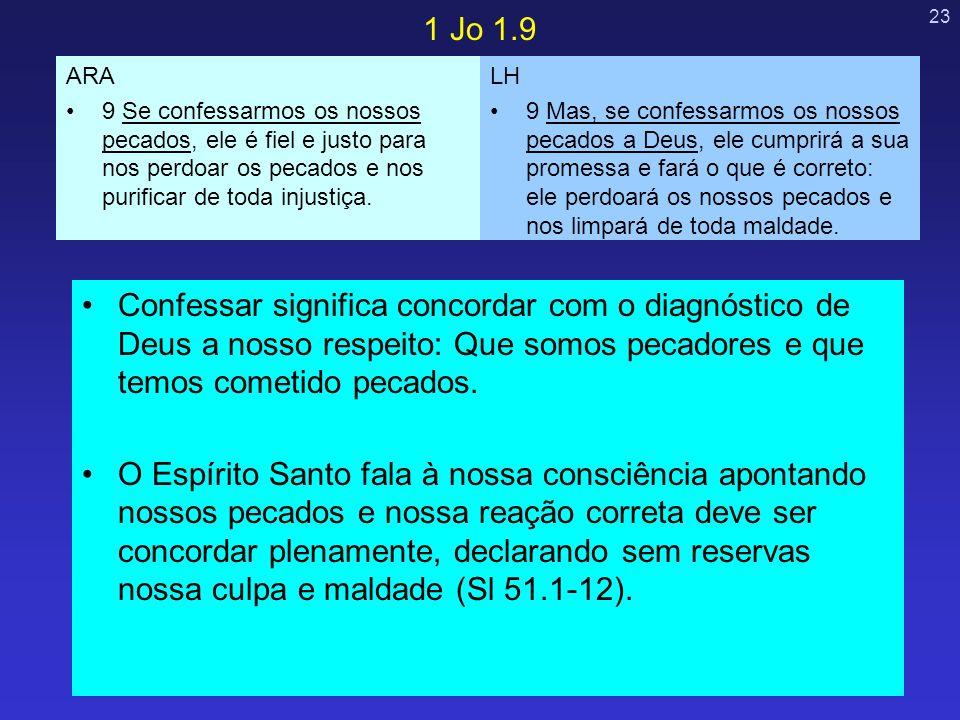 23 Confessar significa concordar com o diagnóstico de Deus a nosso respeito: Que somos pecadores e que temos cometido pecados. O Espírito Santo fala à