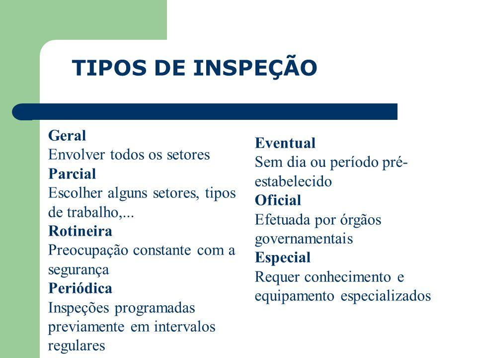 INSPEÇÃO DE SEGURANÇA Objetivo: Identificar no ambiente de trabalho possíveis fatores que possam causar acidentes. Importância Poder tomar as providên