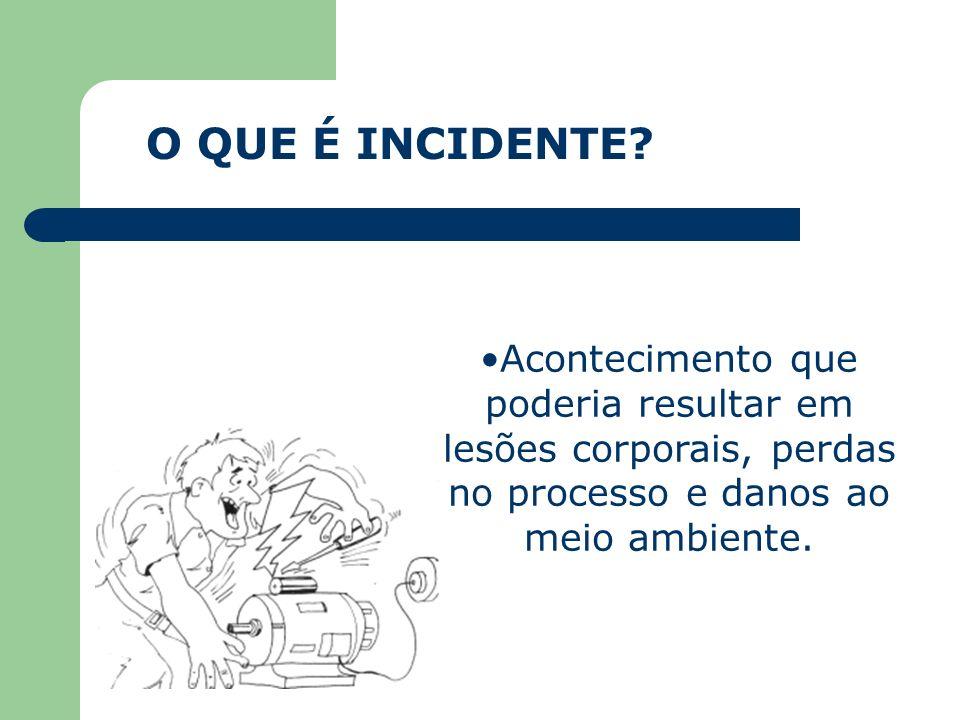 O QUE É ACIDENTE DE TRABALHO? É o que acontece no exercício do trabalho, a serviço da empresa,provocando lesão corporal,perturbação funcional,podendo