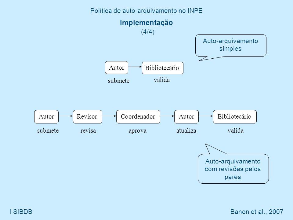 Política de auto-arquivamento no INPE I SIBDB Banon et al., 2007 Implementação (4/4) Autor submete valida Bibliotecário Autor Revisor Coordenador Auto