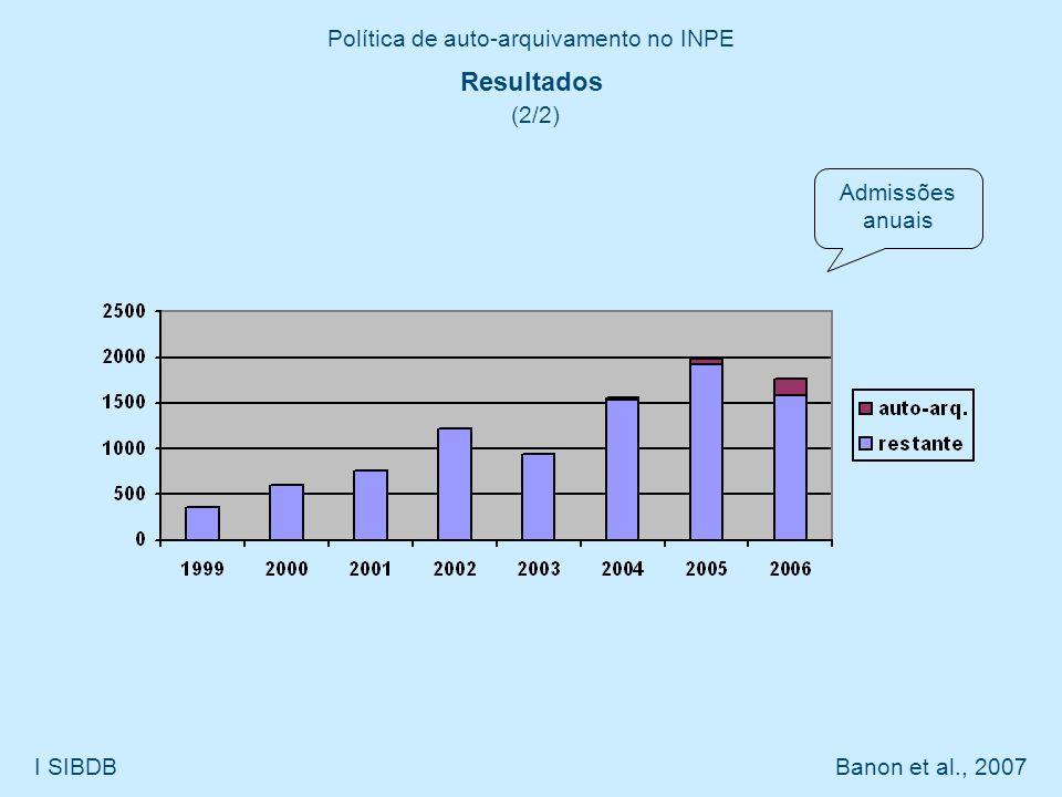 Política de auto-arquivamento no INPE I SIBDB Banon et al., 2007 Resultados (2/2) Admissões anuais