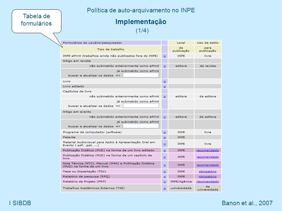 Política de auto-arquivamento no INPE I SIBDB Banon et al., 2007 Implementação (1/4) Tabela de formulários