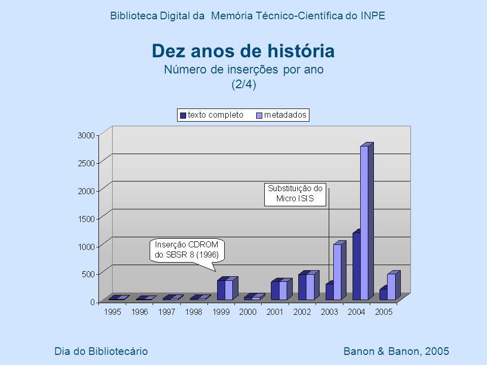Dez anos de história Número de inserções por ano (2/4) Dia do Bibliotecário Banon & Banon, 2005 Biblioteca Digital da Memória Técnico-Científica do IN