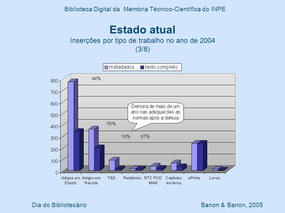 Dia do Bibliotecário Banon & Banon, 2005 Biblioteca Digital da Memória Técnico-Científica do INPE Estado atual Inserções por tipo de trabalho no ano d