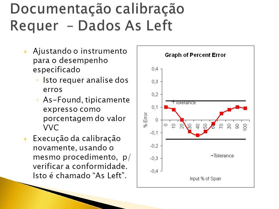 Testar o instrumento para determinar a performa As-Found Conhecimento adequado do valor da fonte é necessário O valor fornecido e medido precisa ser r