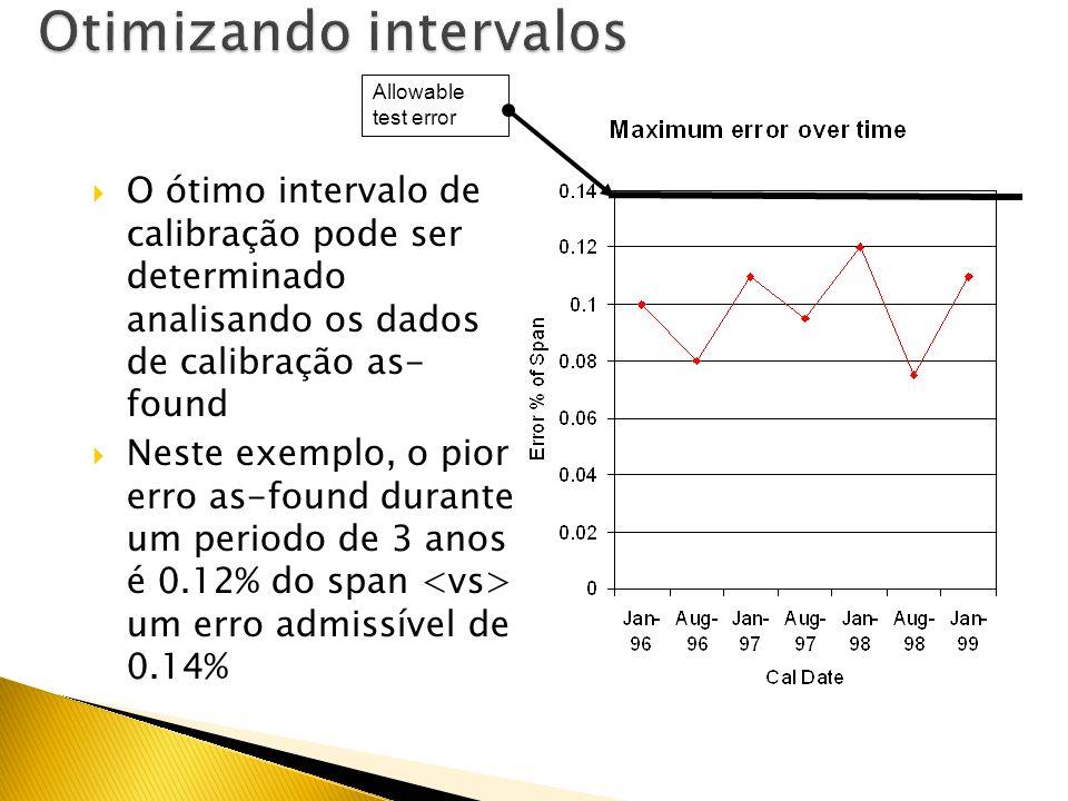 Ajustando o instrumento para o desempenho especificado Isto requer analise dos erros As-Found, tipicamente expresso como porcentagem do valor VVC Exec