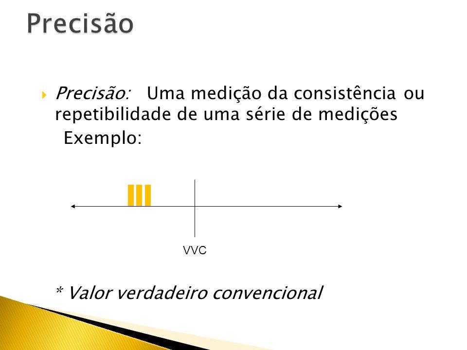 Calibração: Comparação de um valor medido com um padrão de medição rastreável Ajustar conforme o padrão, se necessário Exatidão: A proximidade entre u