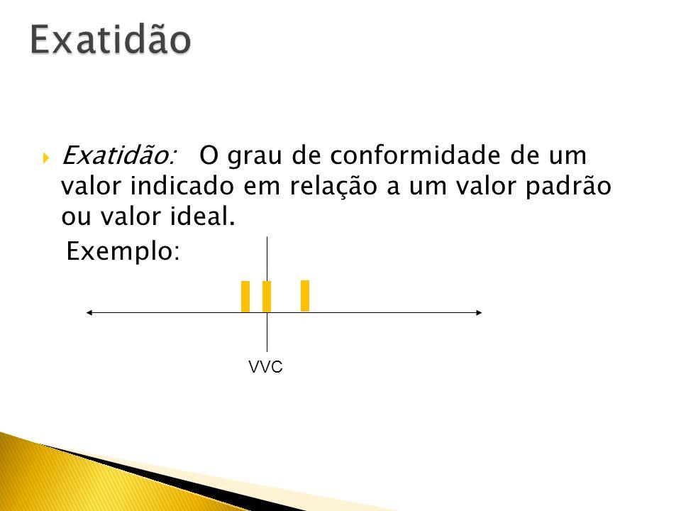 Precisão: Uma medição da consistência ou repetibilidade de uma série de medições Exemplo: VVC * Valor verdadeiro convencional