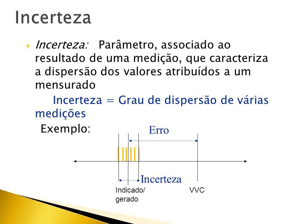 Erro: A diferença entre o valor indicado e o valor ideal de uma quantidade medida Erro = Valor Indicado - VVC Exemplo: VVCIndicado / gerado Erro