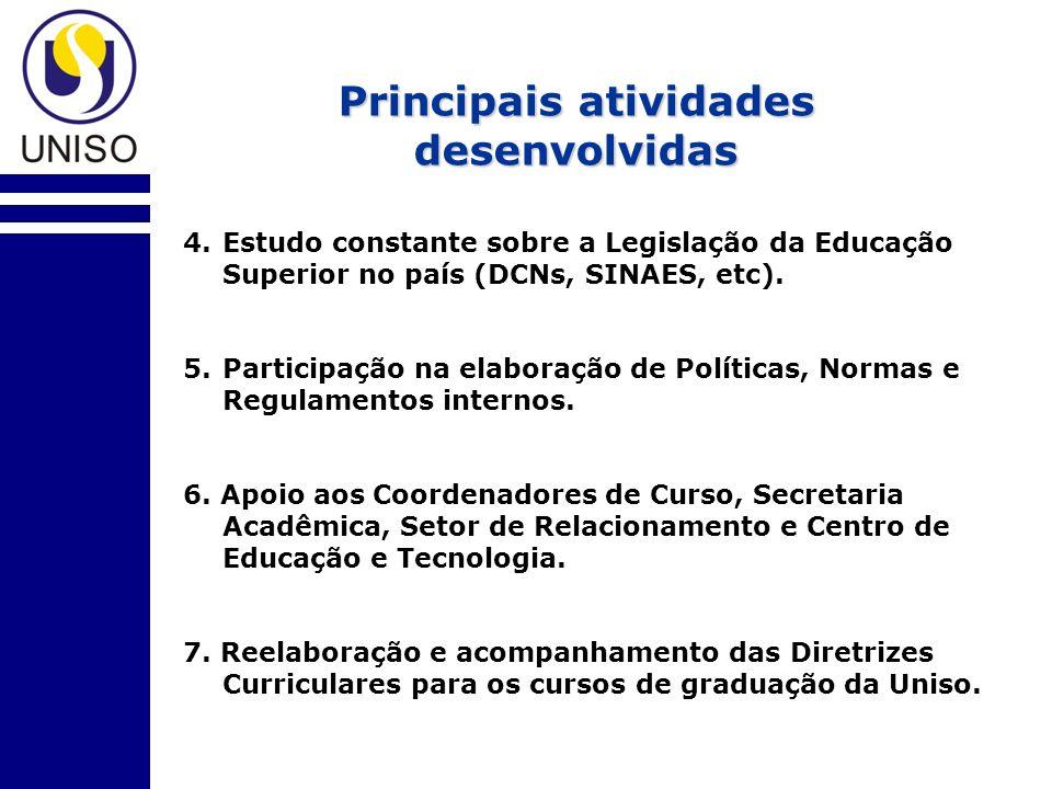 4. Estudo constante sobre a Legislação da Educação Superior no país (DCNs, SINAES, etc).