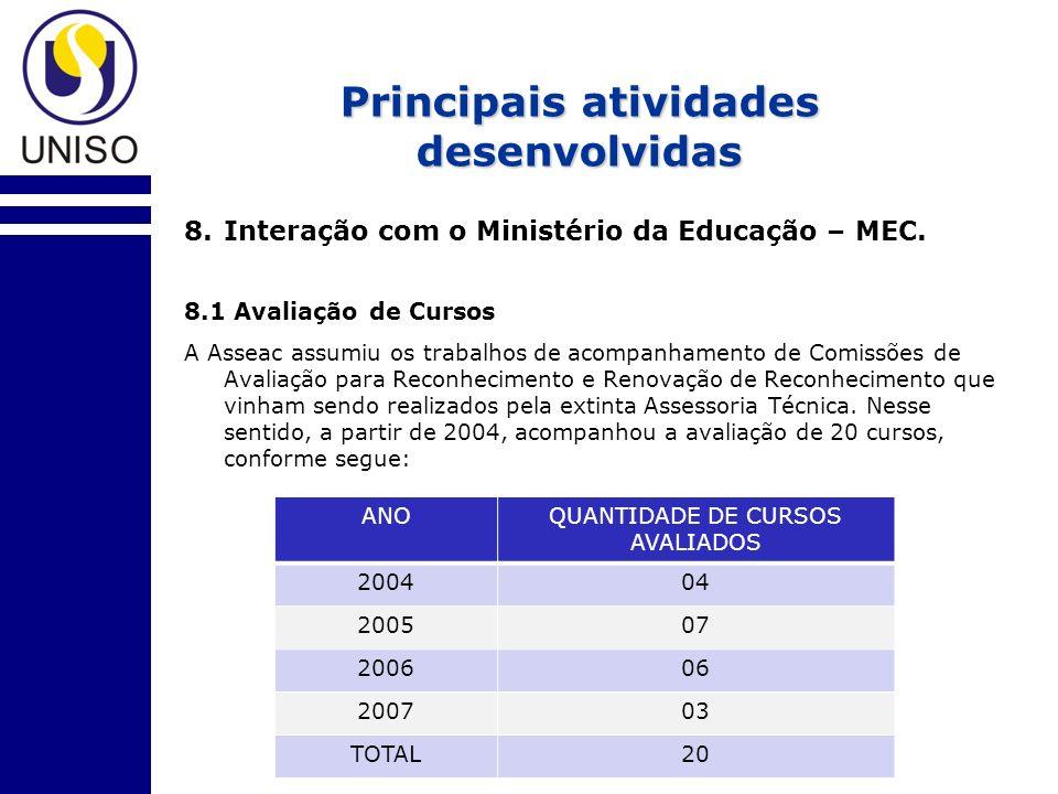 8.Interação com o Ministério da Educação – MEC.