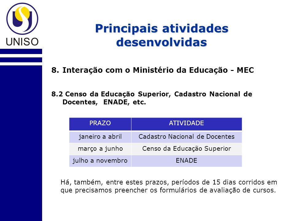 Principais atividades desenvolvidas 8.Interação com o Ministério da Educação - MEC 8.2 Censo da Educação Superior, Cadastro Nacional de Docentes, ENADE, etc.
