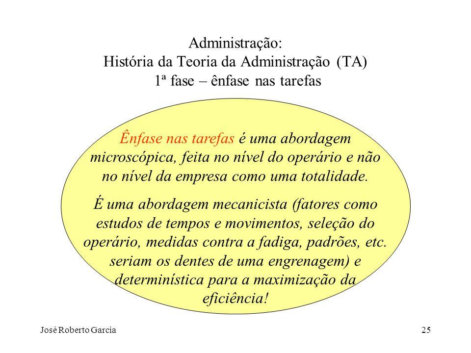 José Roberto Garcia25 Administração: História da Teoria da Administração (TA) 1ª fase – ênfase nas tarefas Ênfase nas tarefas é uma abordagem microscó