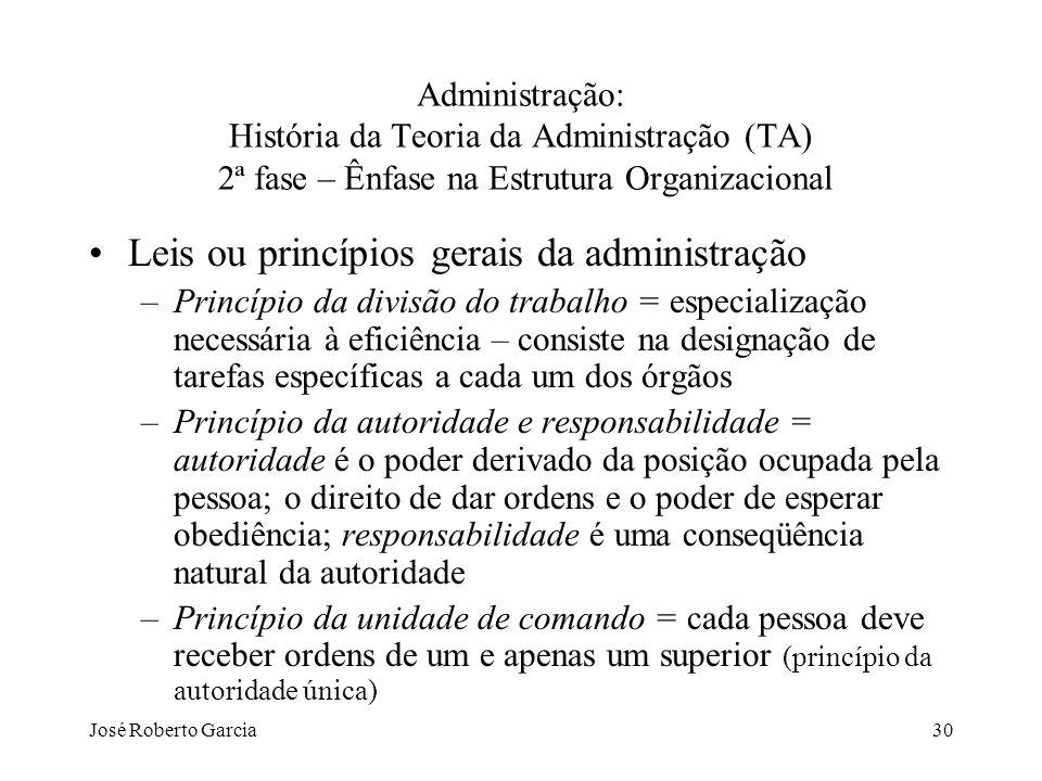 José Roberto Garcia30 Administração: História da Teoria da Administração (TA) 2ª fase – Ênfase na Estrutura Organizacional Leis ou princípios gerais d
