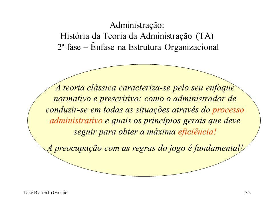 José Roberto Garcia32 Administração: História da Teoria da Administração (TA) 2ª fase – Ênfase na Estrutura Organizacional A teoria clássica caracteri
