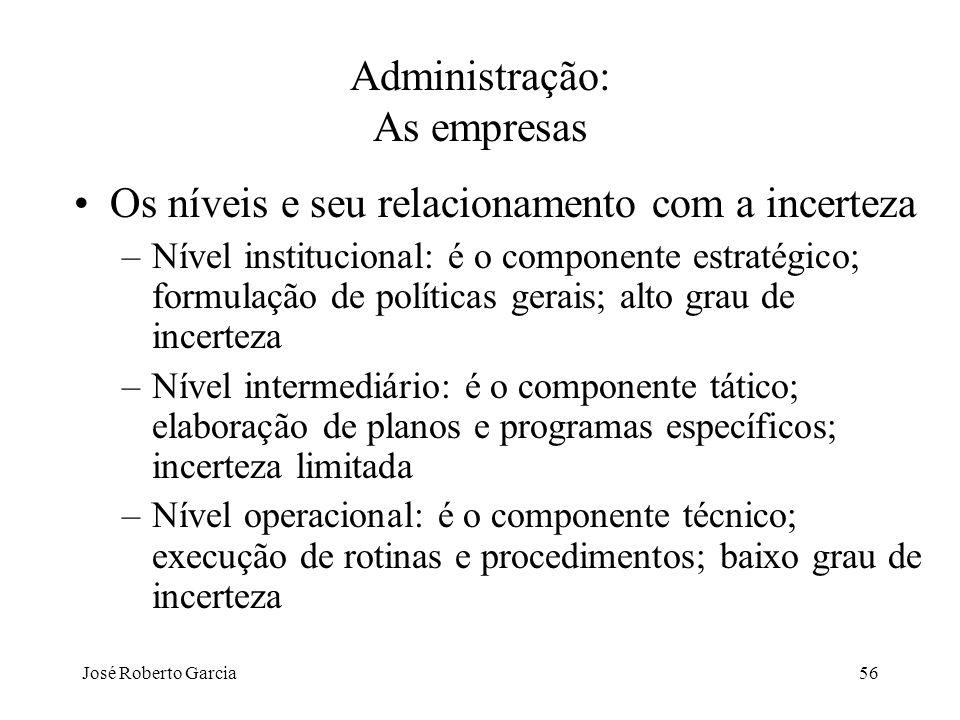 José Roberto Garcia56 Administração: As empresas Os níveis e seu relacionamento com a incerteza –Nível institucional: é o componente estratégico; form