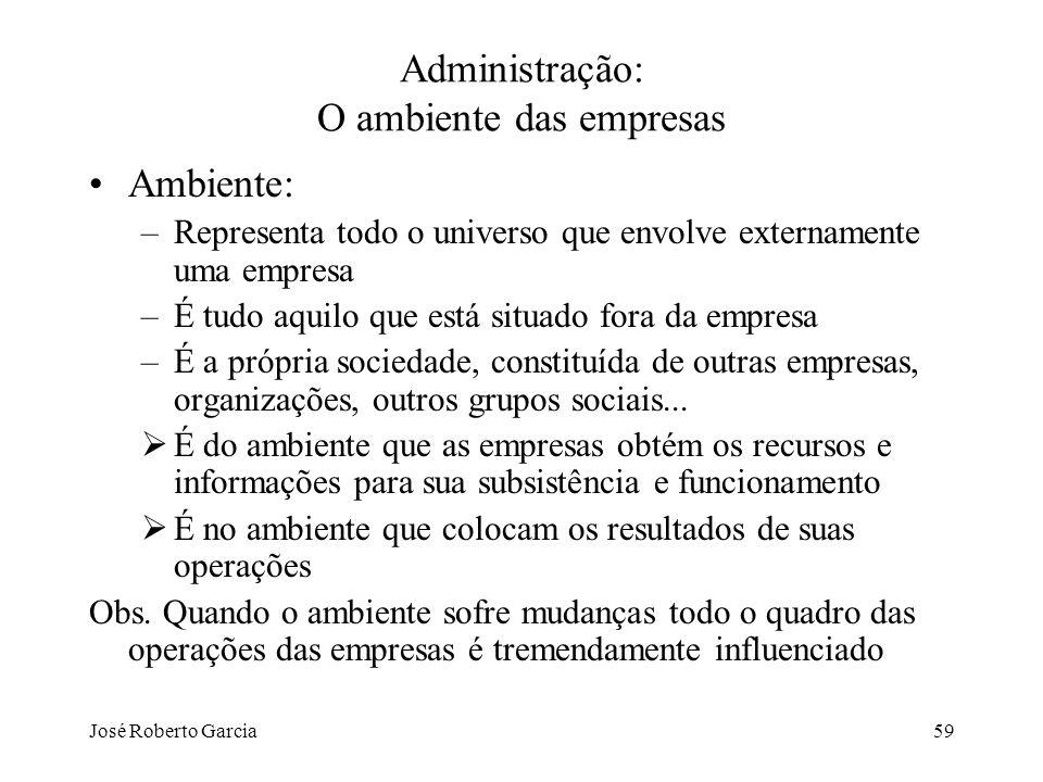 José Roberto Garcia59 Administração: O ambiente das empresas Ambiente: –Representa todo o universo que envolve externamente uma empresa –É tudo aquilo
