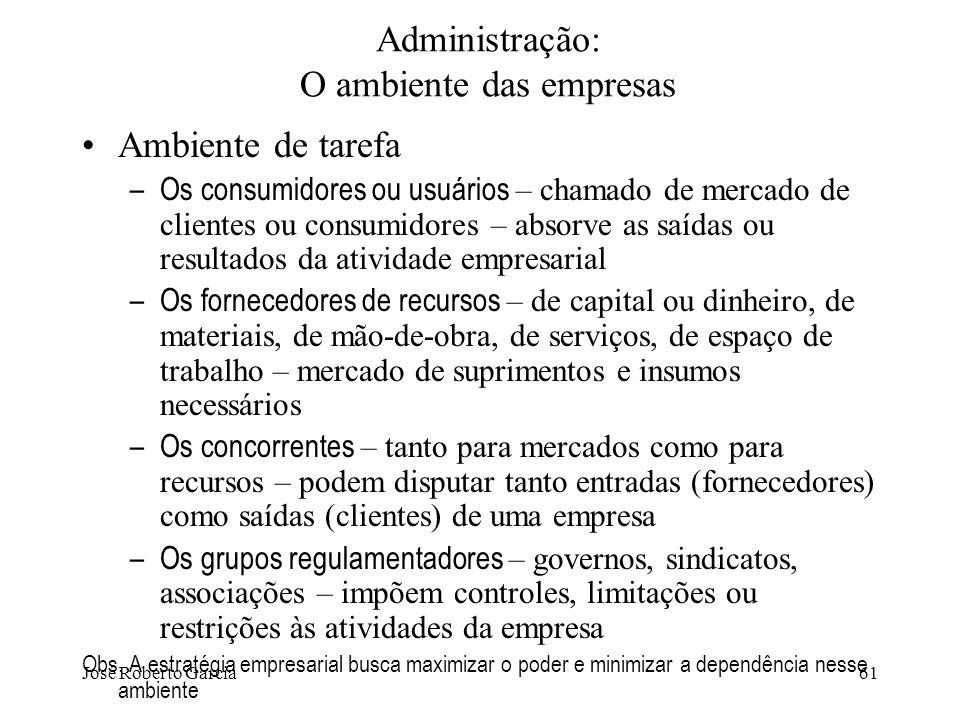 José Roberto Garcia61 Administração: O ambiente das empresas Ambiente de tarefa –Os consumidores ou usuários – chamado de mercado de clientes ou consu