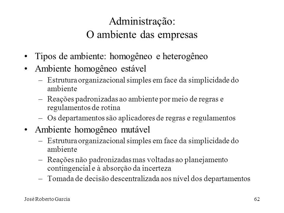 José Roberto Garcia62 Administração: O ambiente das empresas Tipos de ambiente: homogêneo e heterogêneo Ambiente homogêneo estável –Estrutura organiza