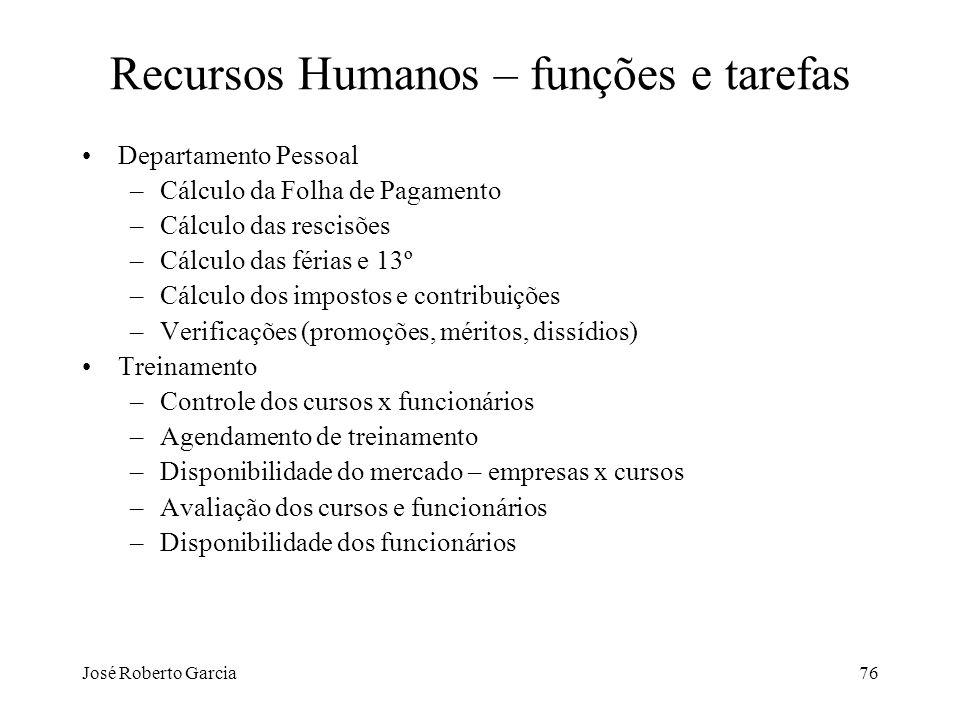 José Roberto Garcia76 Recursos Humanos – funções e tarefas Departamento Pessoal –Cálculo da Folha de Pagamento –Cálculo das rescisões –Cálculo das fér