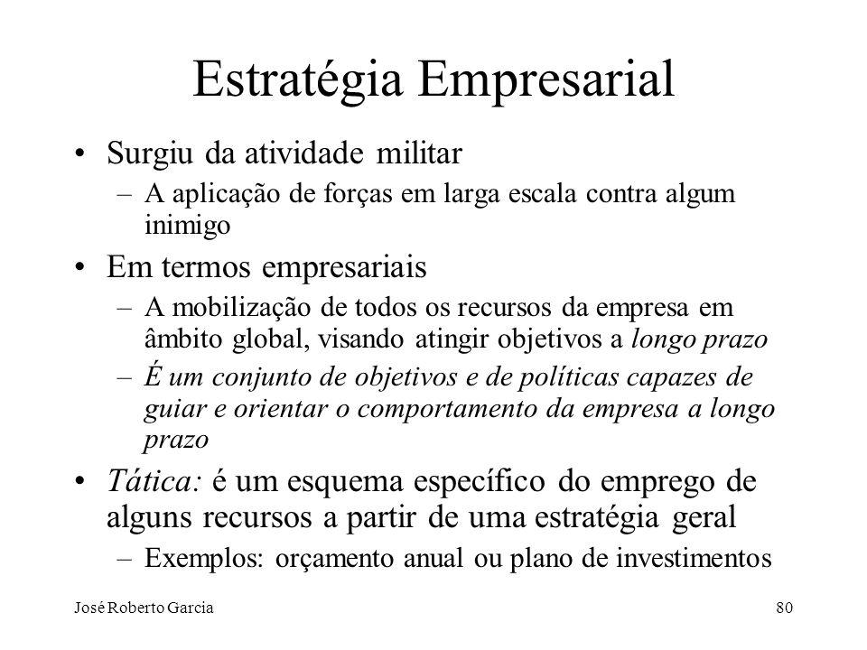 José Roberto Garcia80 Estratégia Empresarial Surgiu da atividade militar –A aplicação de forças em larga escala contra algum inimigo Em termos empresa