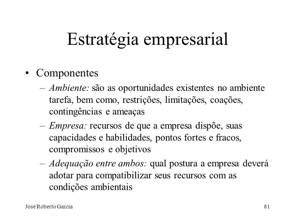 José Roberto Garcia81 Estratégia empresarial Componentes –Ambiente: são as oportunidades existentes no ambiente tarefa, bem como, restrições, limitaçõ