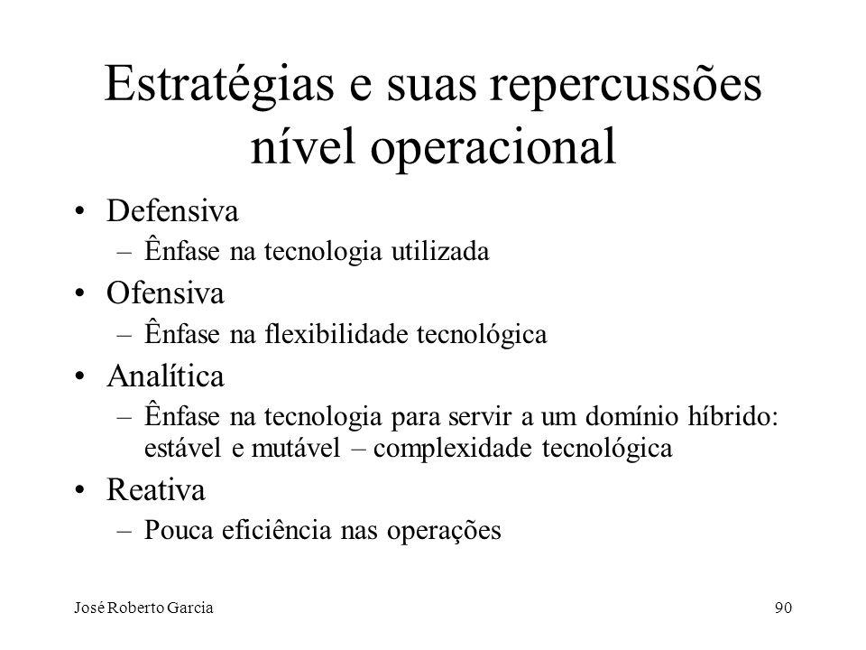 José Roberto Garcia90 Estratégias e suas repercussões nível operacional Defensiva –Ênfase na tecnologia utilizada Ofensiva –Ênfase na flexibilidade te
