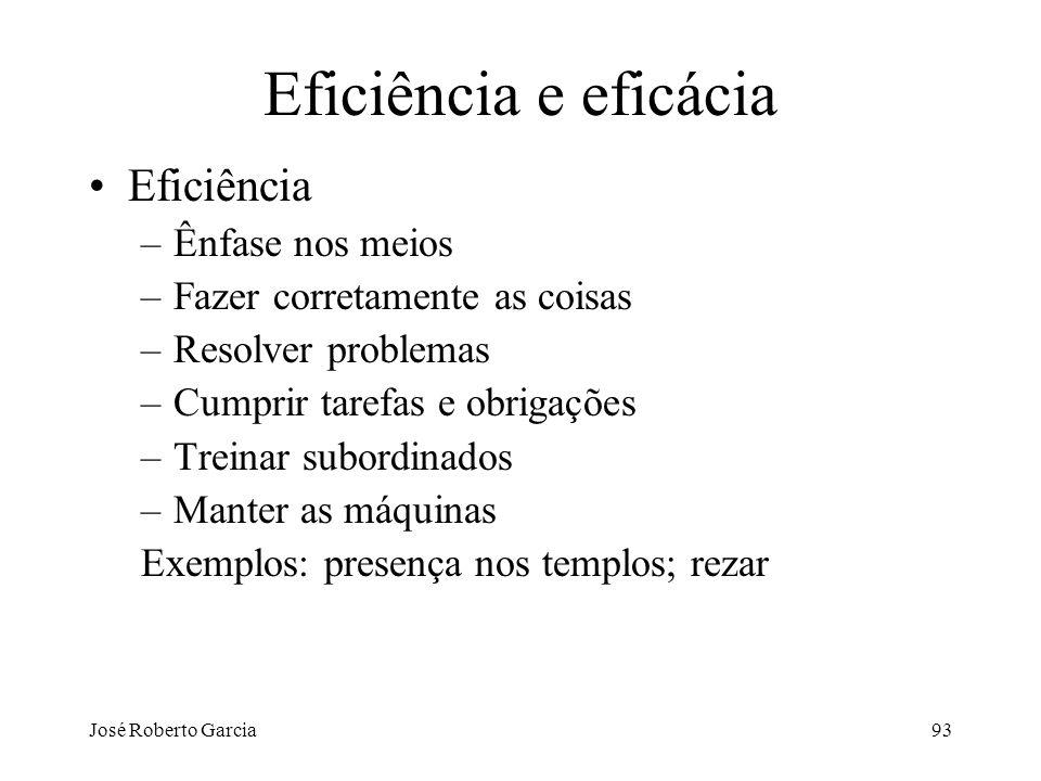 José Roberto Garcia93 Eficiência e eficácia Eficiência –Ênfase nos meios –Fazer corretamente as coisas –Resolver problemas –Cumprir tarefas e obrigaçõ