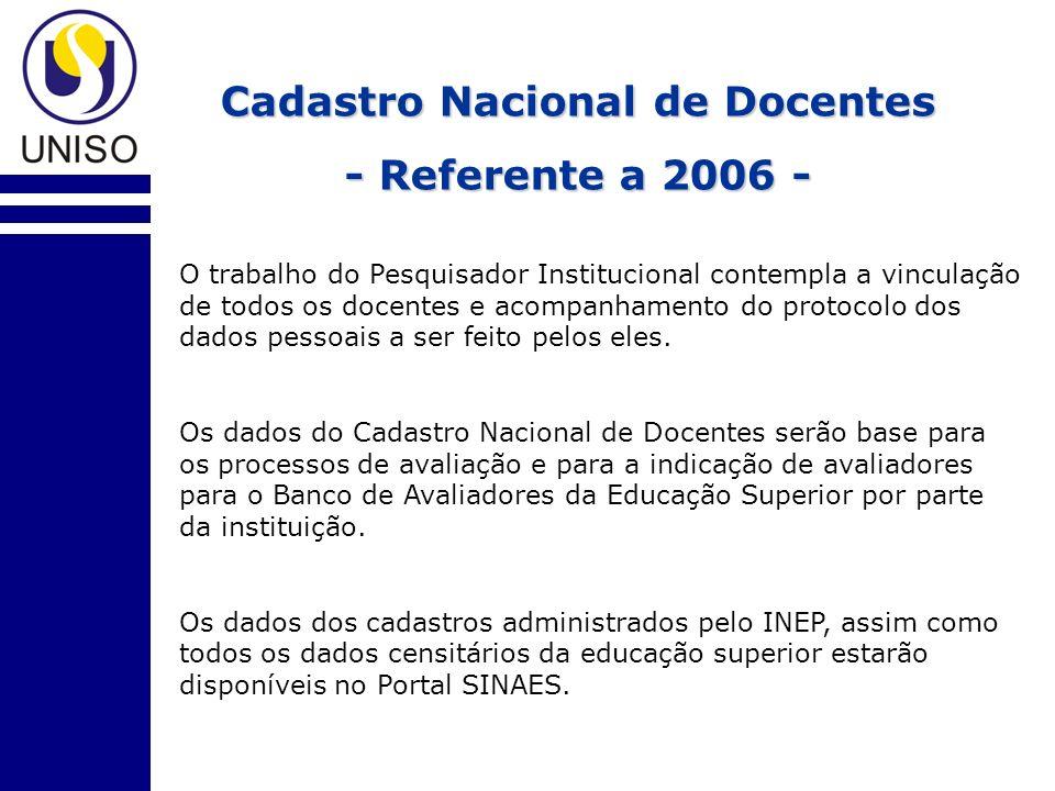 Cadastro Nacional de Docentes - Referente a 2006 - O trabalho do Pesquisador Institucional contempla a vinculação de todos os docentes e acompanhament