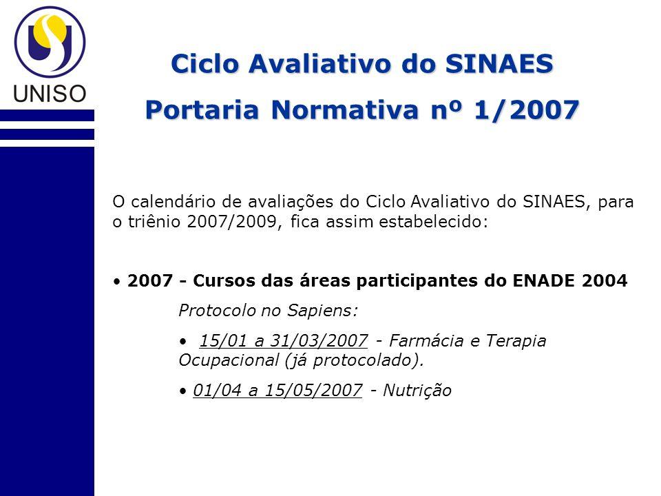 Ciclo Avaliativo do SINAES Portaria Normativa nº 1/2007 O calendário de avaliações do Ciclo Avaliativo do SINAES, para o triênio 2007/2009, fica assim