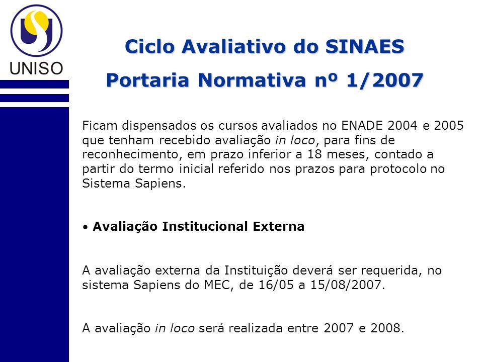 Ciclo Avaliativo do SINAES Portaria Normativa nº 1/2007 Ficam dispensados os cursos avaliados no ENADE 2004 e 2005 que tenham recebido avaliação in lo