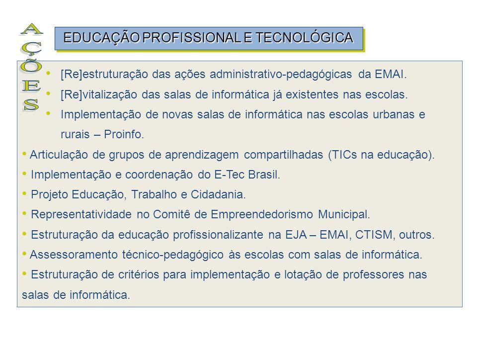 [Re]estruturação das ações administrativo-pedagógicas da EMAI. [Re]vitalização das salas de informática já existentes nas escolas. Implementação de no