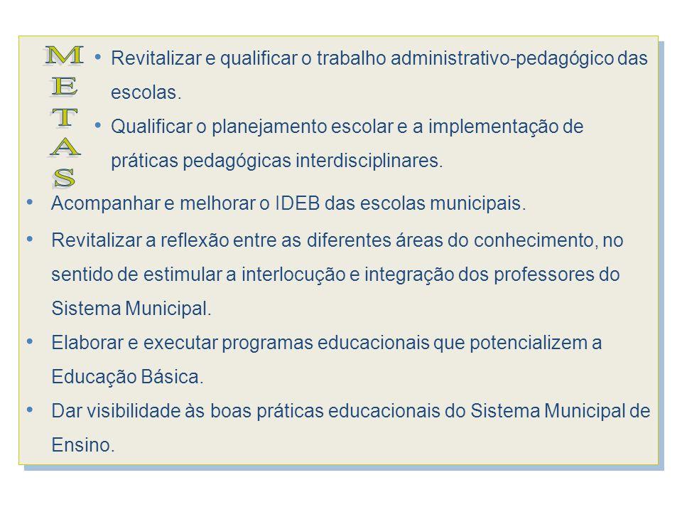 Revitalizar e qualificar o trabalho administrativo-pedagógico das escolas. Qualificar o planejamento escolar e a implementação de práticas pedagógicas