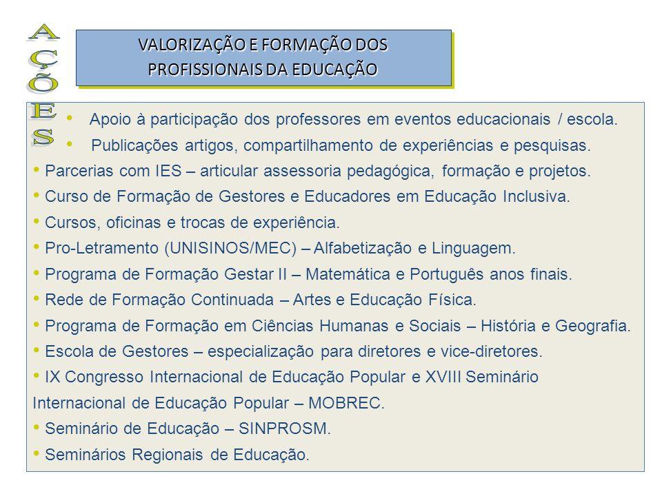 Apoio à participação dos professores em eventos educacionais / escola. Publicações artigos, compartilhamento de experiências e pesquisas. Parcerias co