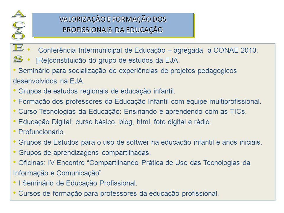 Conferência Intermunicipal de Educação – agregada a CONAE 2010. [Re]constituição do grupo de estudos da EJA. Seminário para socialização de experiênci