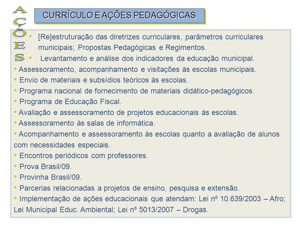 [Re]estruturação das diretrizes curriculares, parâmetros curriculares municipais; Propostas Pedagógicas e Regimentos. Levantamento e análise dos indic