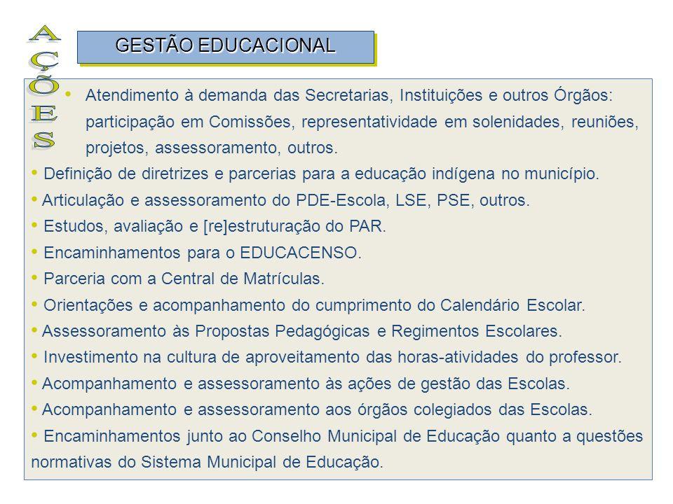 Atendimento à demanda das Secretarias, Instituições e outros Órgãos: participação em Comissões, representatividade em solenidades, reuniões, projetos,