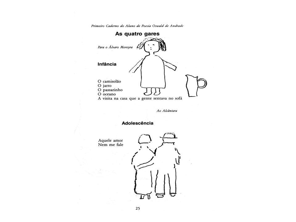 Funções das Imagens nos Textos intersemióticos Aumentar o índice de atenção.