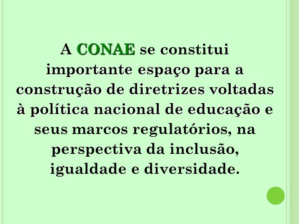 CONAE A CONAE se constitui importante espaço para a construção de diretrizes voltadas à política nacional de educação importante espaço para a constru