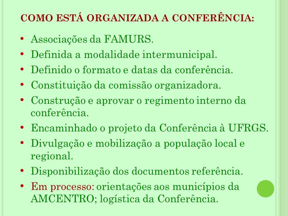 COMO ESTÁ ORGANIZADA A CONFERÊNCIA: Associações da FAMURS. Definida a modalidade intermunicipal. Definido o formato e datas da conferência. Constituiç