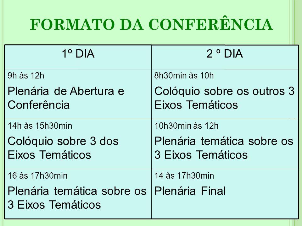 FORMATO DA CONFERÊNCIA 14 às 17h30min Plenária Final 16 às 17h30min Plenária temática sobre os 3 Eixos Temáticos 10h30min às 12h Plenária temática sob