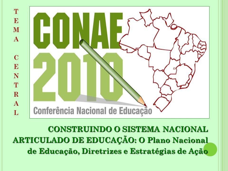 CONSTRUINDO O SISTEMA NACIONAL ARTICULADO DE EDUCAÇÃO: O Plano Nacional de Educação, Diretrizes e Estratégias de Ação TEMACENTRALTEMACENTRAL