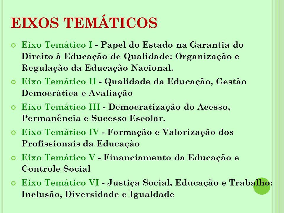 Eixo Temático I - Papel do Estado na Garantia do Direito à Educação de Qualidade: Organização e Regulação da Educação Nacional.