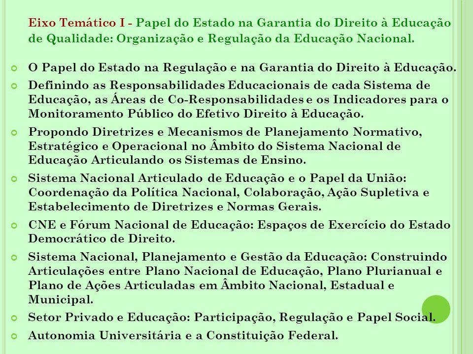 Eixo Temático I - Papel do Estado na Garantia do Direito à Educação de Qualidade: Organização e Regulação da Educação Nacional. O Papel do Estado na R