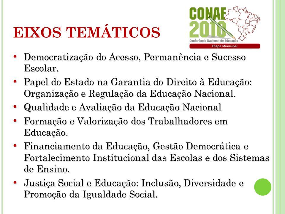 EIXOS TEMÁTICOS Democratização do Acesso, Permanência e Sucesso Escolar.