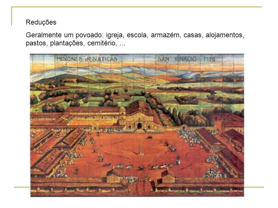 Reduções Geralmente um povoado: igreja, escola, armazém, casas, alojamentos, pastos, plantações, cemitério,...