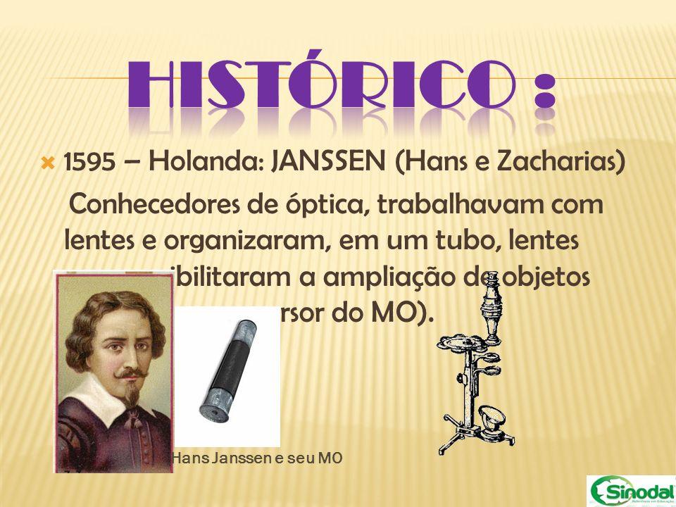 1595 – Holanda: JANSSEN (Hans e Zacharias) Conhecedores de óptica, trabalhavam com lentes e organizaram, em um tubo, lentes que possibilitaram a ampli