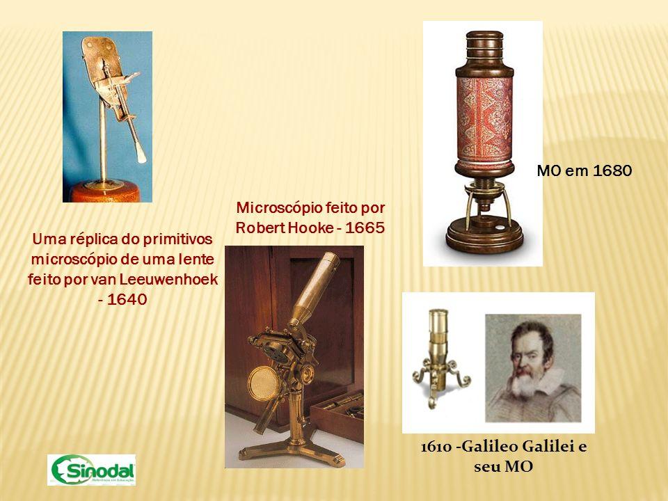 Uma réplica do primitivos microscópio de uma lente feito por van Leeuwenhoek - 1640 Microscópio feito por Robert Hooke - 1665 MO em 1680 1610 -Galileo