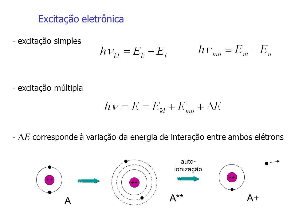 Excitação eletrônica - excitação simples - excitação múltipla - E corresponde à variação da energia de interação entre ambos elétrons ++ A A** ++ A+ a