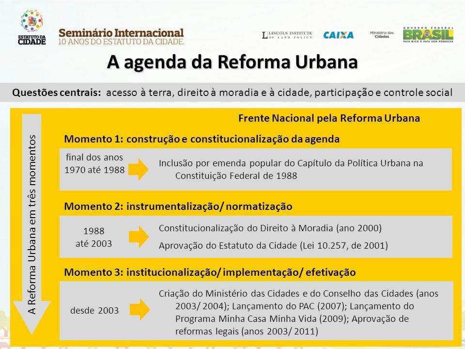 Questões centrais: acesso à terra, direito à moradia e à cidade, participação e controle social Momento 3: institucionalização/ implementação/ efetiva